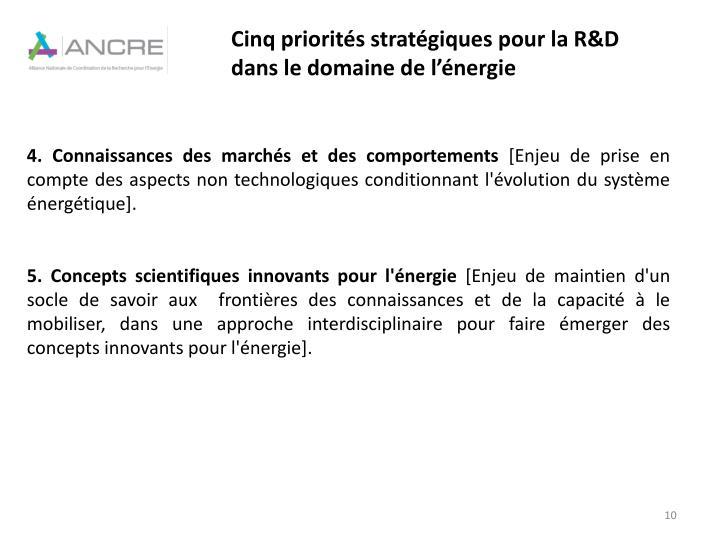 Cinq priorités stratégiques pour la R&D dans le domaine de l'énergie