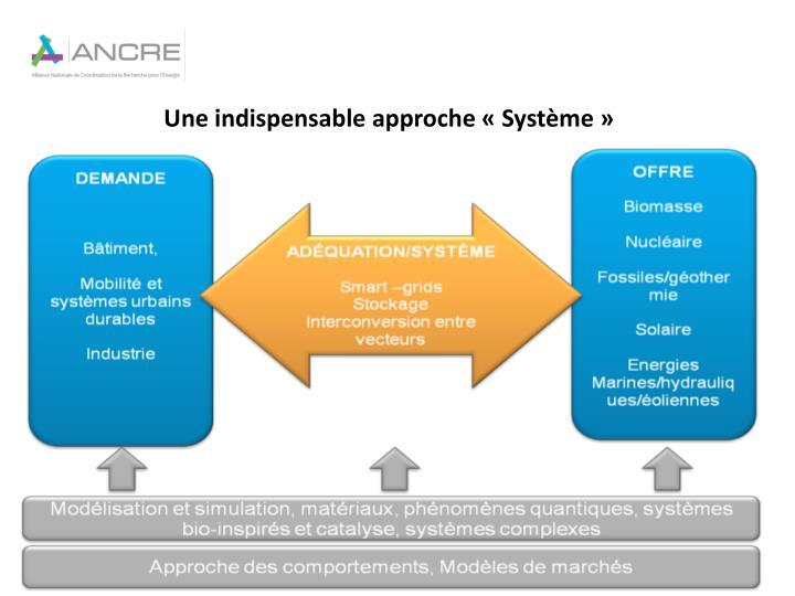 Une indispensable approche «Système»