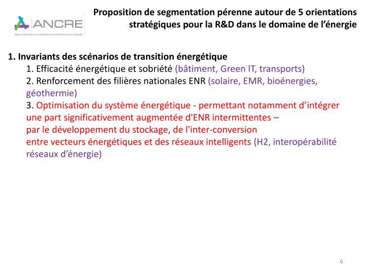 Proposition de segmentation pérenne autour de 5 orientations stratégiques pour la R&D dans le domaine de l'énergie