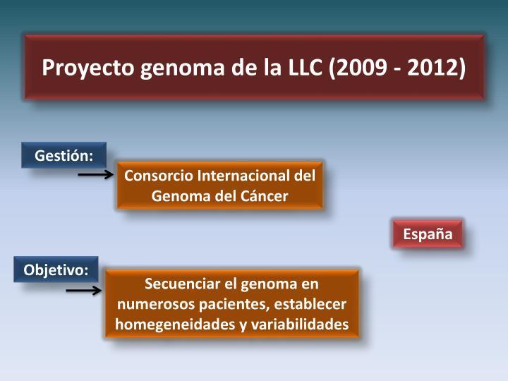 Proyecto genoma de la LLC (2009 - 2012)