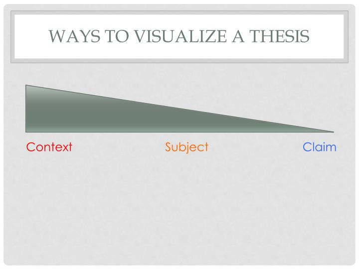 Ways to Visualize a thesis