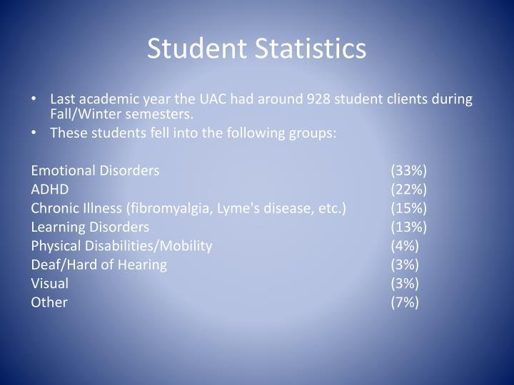 Student Statistics