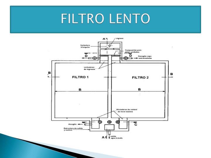 FILTRO LENTO