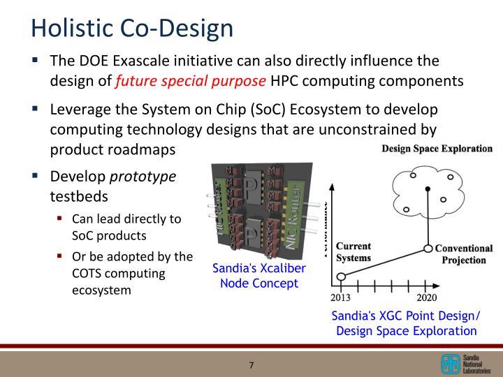 Holistic Co-Design