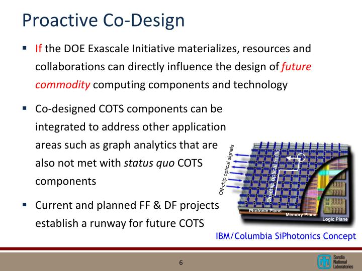 Proactive Co-Design
