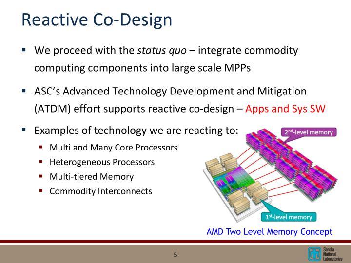 Reactive Co-Design