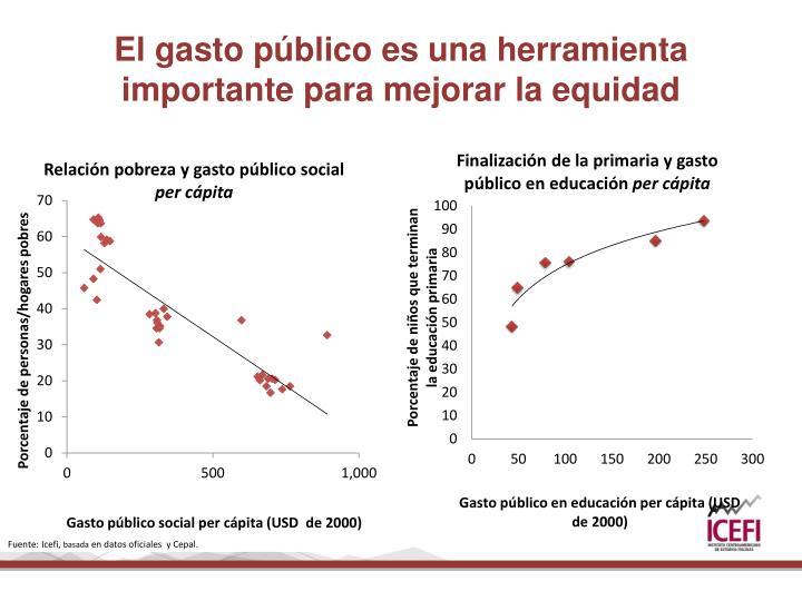 El gasto público es una herramienta importante para mejorar la equidad