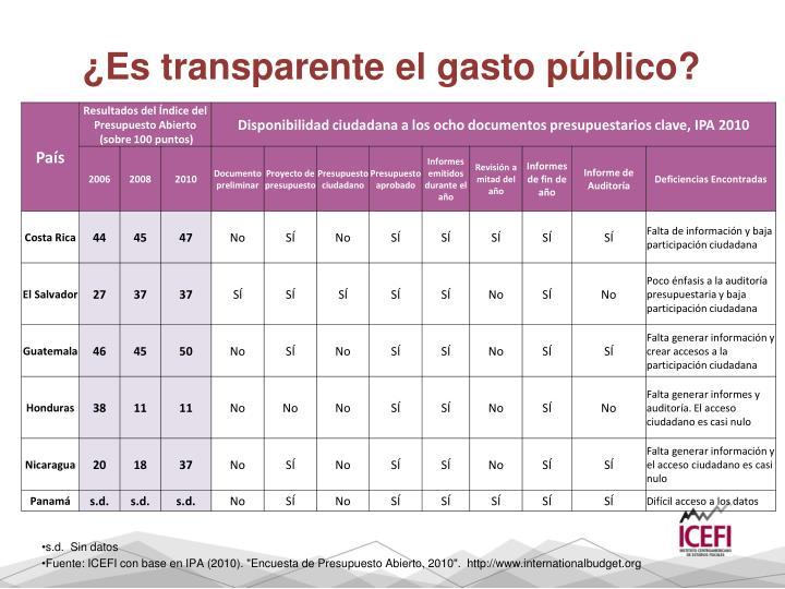 ¿Es transparente el gasto público?