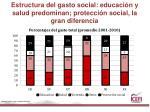 estructura del gasto social educaci n y salud predominan protecci n social la gran diferencia