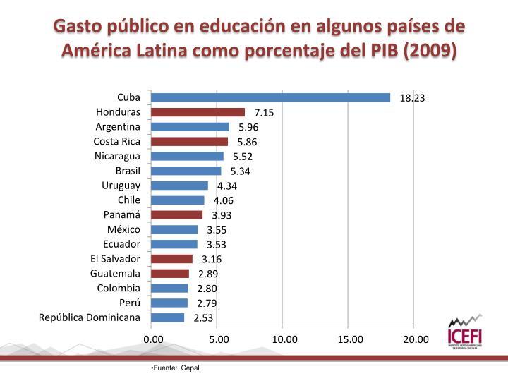 Gasto público en educación en algunos países de América Latina como porcentaje del PIB (2009)