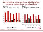 gasto p blico en educaci n y salud beneficia en mayor proporci n a los m s pobres