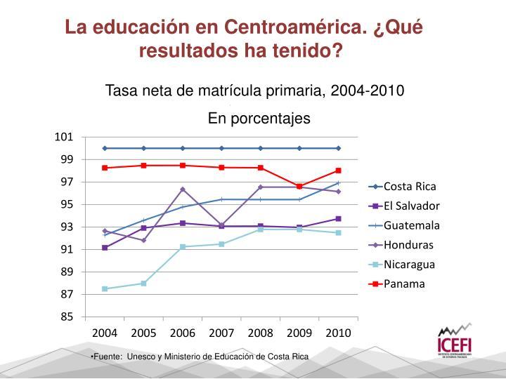 La educación en Centroamérica. ¿Qué resultados ha tenido?