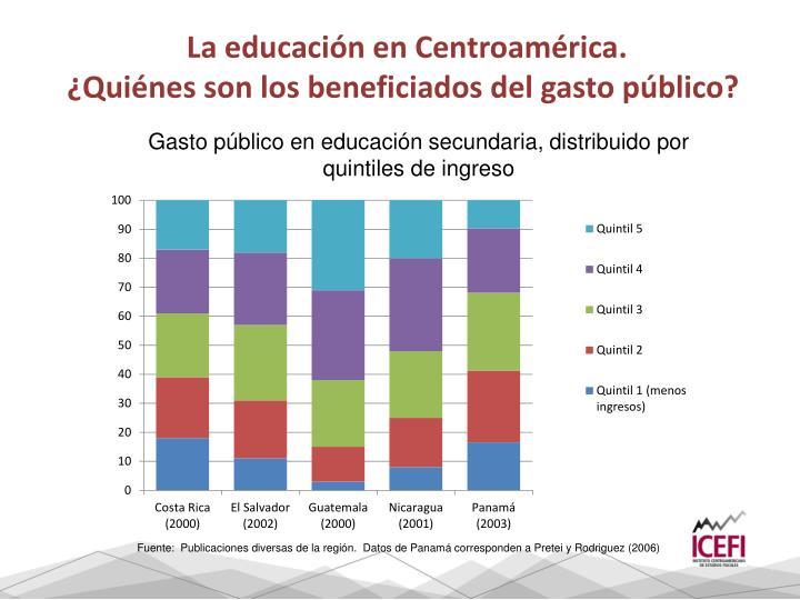 La educación en Centroamérica.