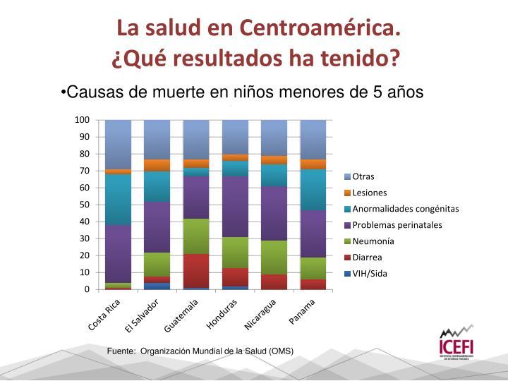 La salud en Centroamérica.