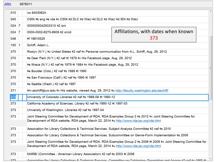 Affiliations, with dates when known