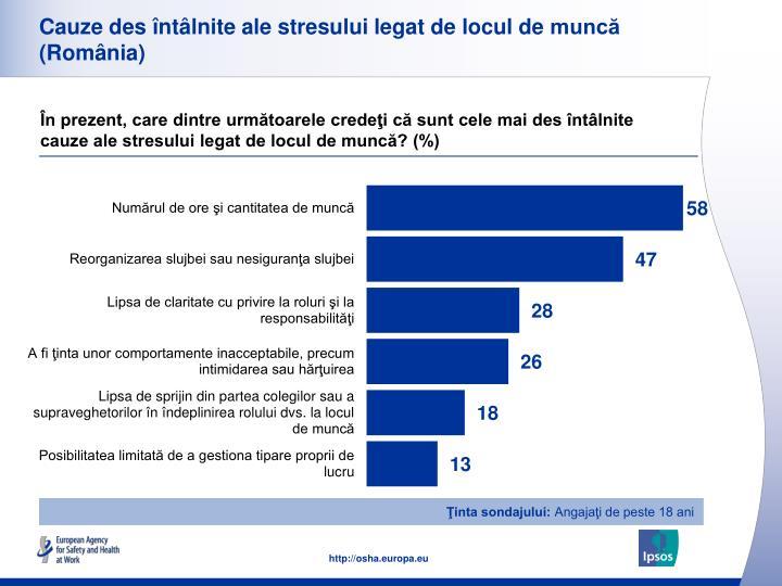 Cauze des întâlnite ale stresului legat de locul de