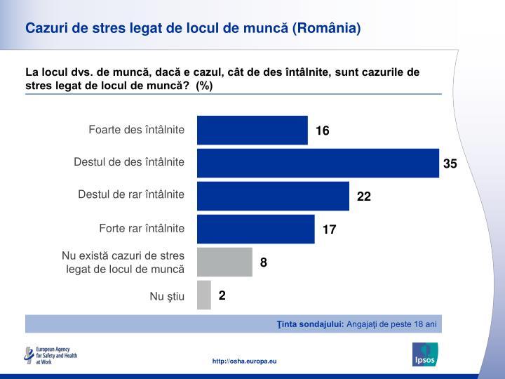 Cazuri de stres legat de locul de