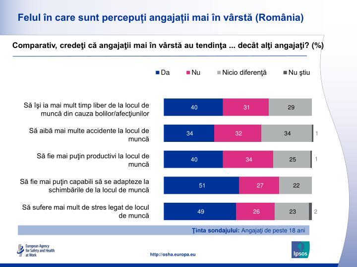 Felul în care sunt percepuți angajații mai în vârstă (România)