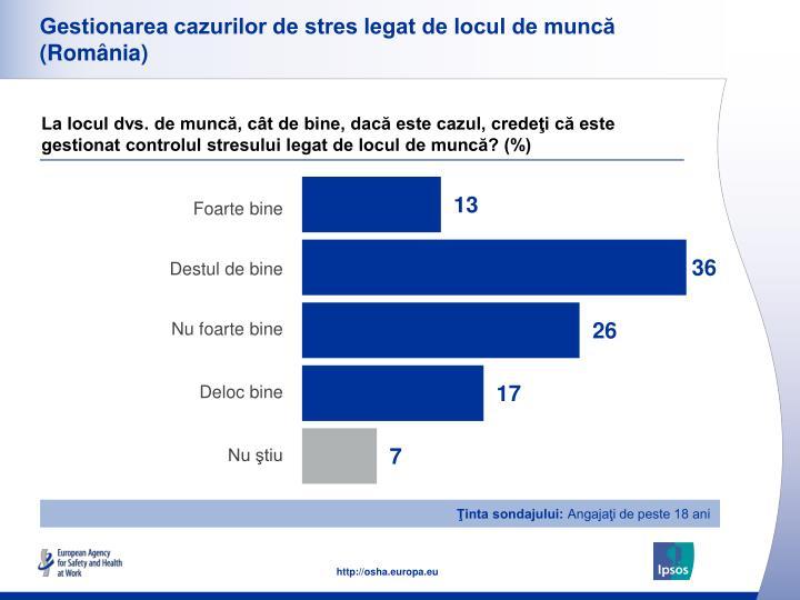 Gestionarea cazurilor de stres legat de locul de muncă (România)