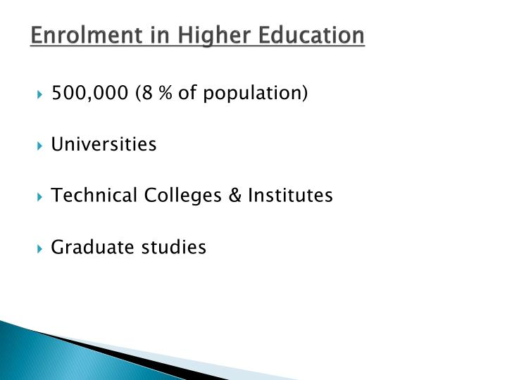 Enrolment in Higher Education