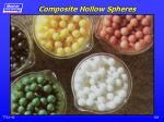 composite hollow spheres