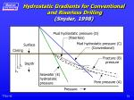 hydrostatic gradients for conventional and riserless drilling snyder 1998