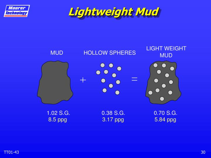 Lightweight Mud