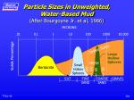 particle sizes in unweighted water based mud after bourgoyne jr et al 19861
