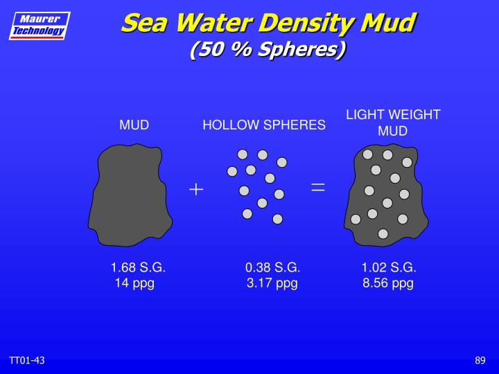 Sea Water Density Mud