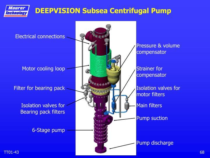 DEEPVISION Subsea Centrifugal Pump