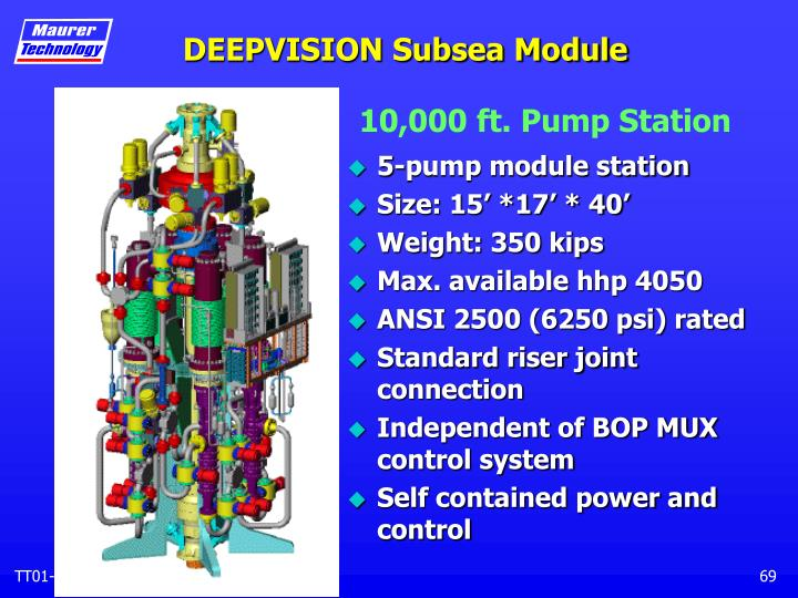 DEEPVISION Subsea Module