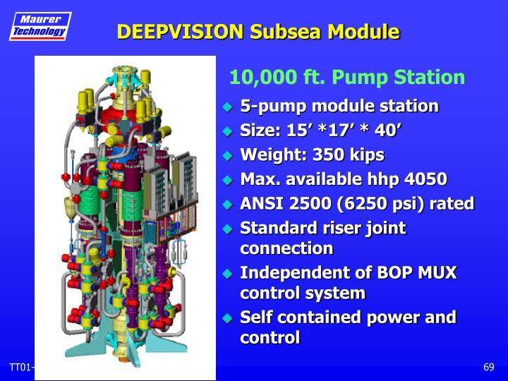 DEEPVISION Subsea Module