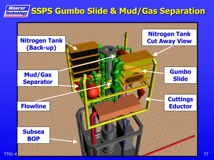 SSPS Gumbo Slide & Mud/Gas Separation