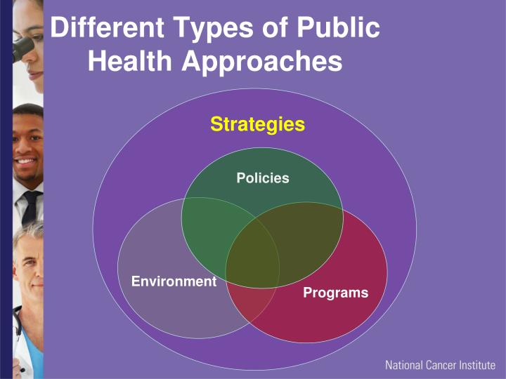 Different Types of Public Health Approaches