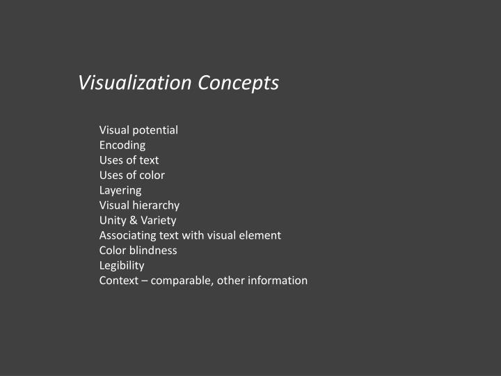 Visualization Concepts
