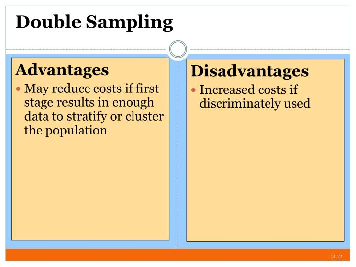 Double Sampling