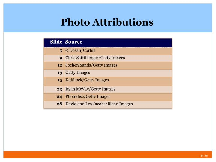 Photo Attributions