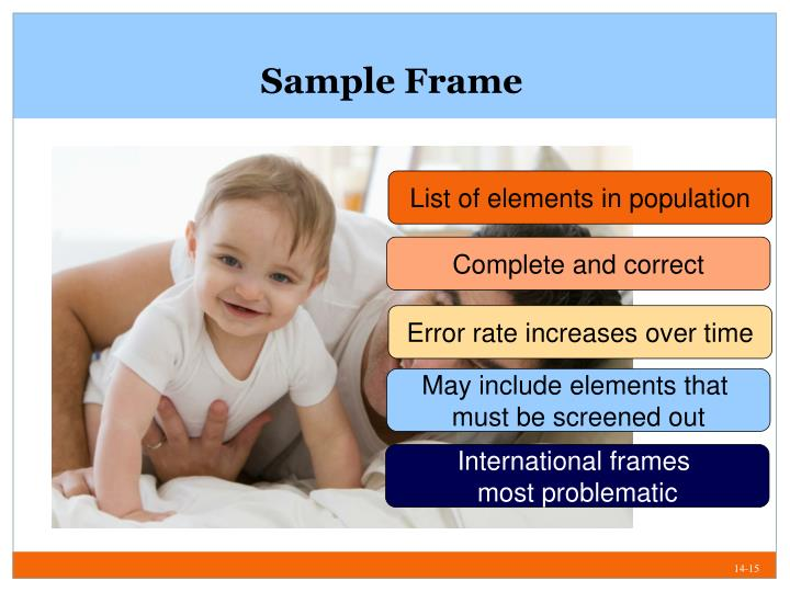 Sample Frame
