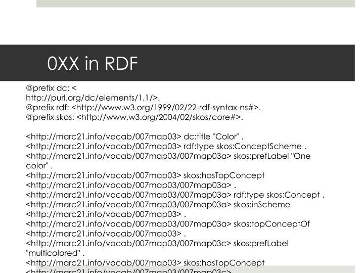 0XX in RDF