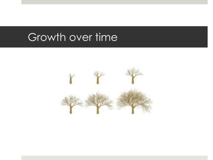 Growth over time