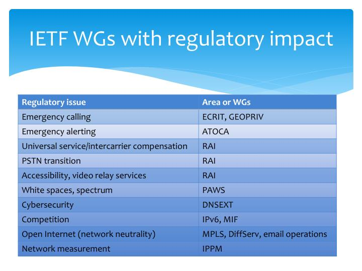IETF WGs with regulatory impact