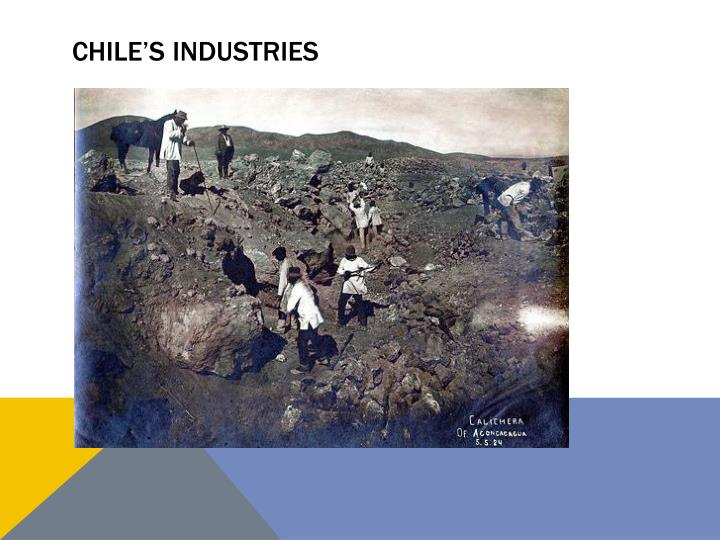 CHILE'S INDUSTRIES