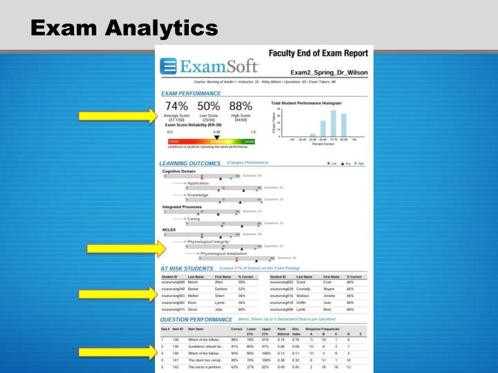 Exam Analytics