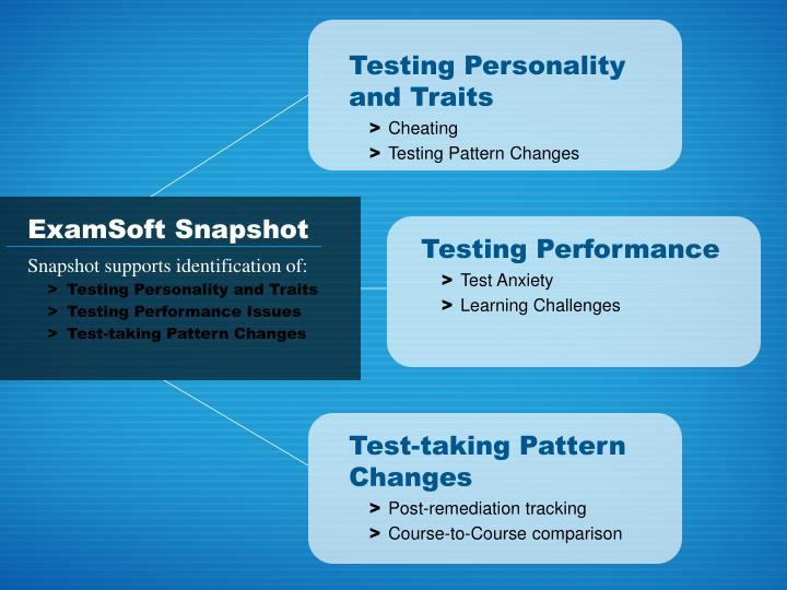 Testing Performance