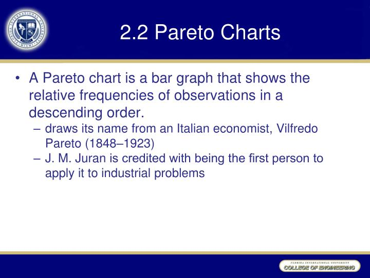 2.2 Pareto Charts
