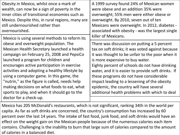 Obesity in Mexico, whilst once a mark of wealth, can now be a sign of poverty in the inner cities of transitional economies such as Mexico