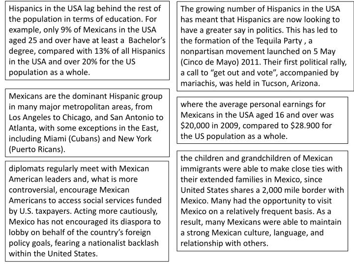 Hispanics in the USA lag behind the rest of the population in terms of education. For example, only 9% of Mexicans in the USA aged 25 and over have at least a  Bachelor's degree, compared with 13% of all Hispanics in the USA and over 20% for the US population as a whole.