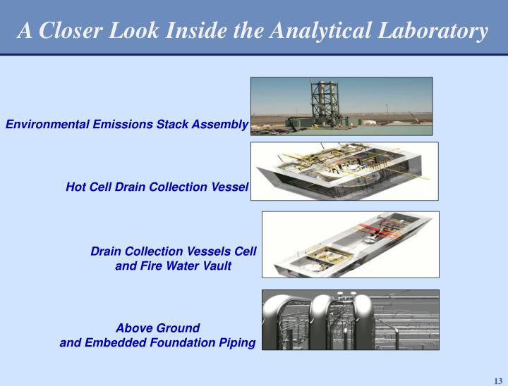 A Closer Look Inside the Analytical Laboratory