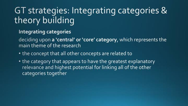 GT strategies: Integrating categories & theory building