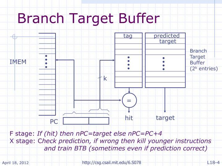 Branch Target